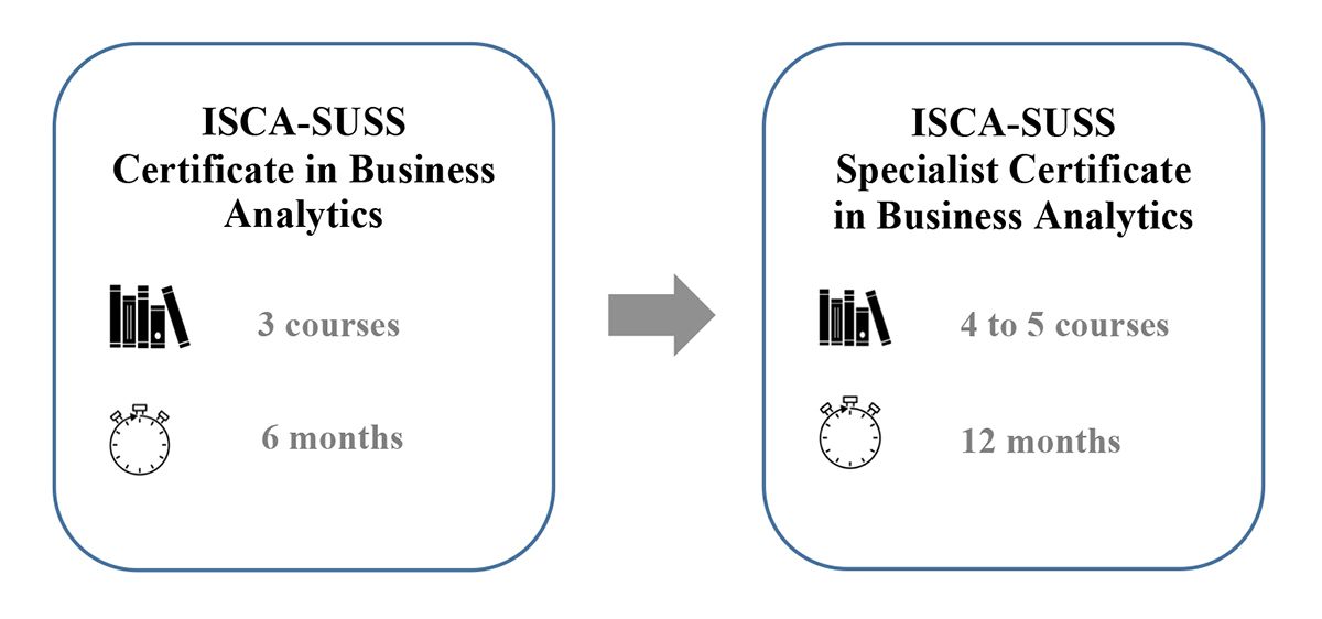 LAUNCH OF ISCA-SUSS BUSINESS ANALYTICS CERTIFICATION PROGRAMME